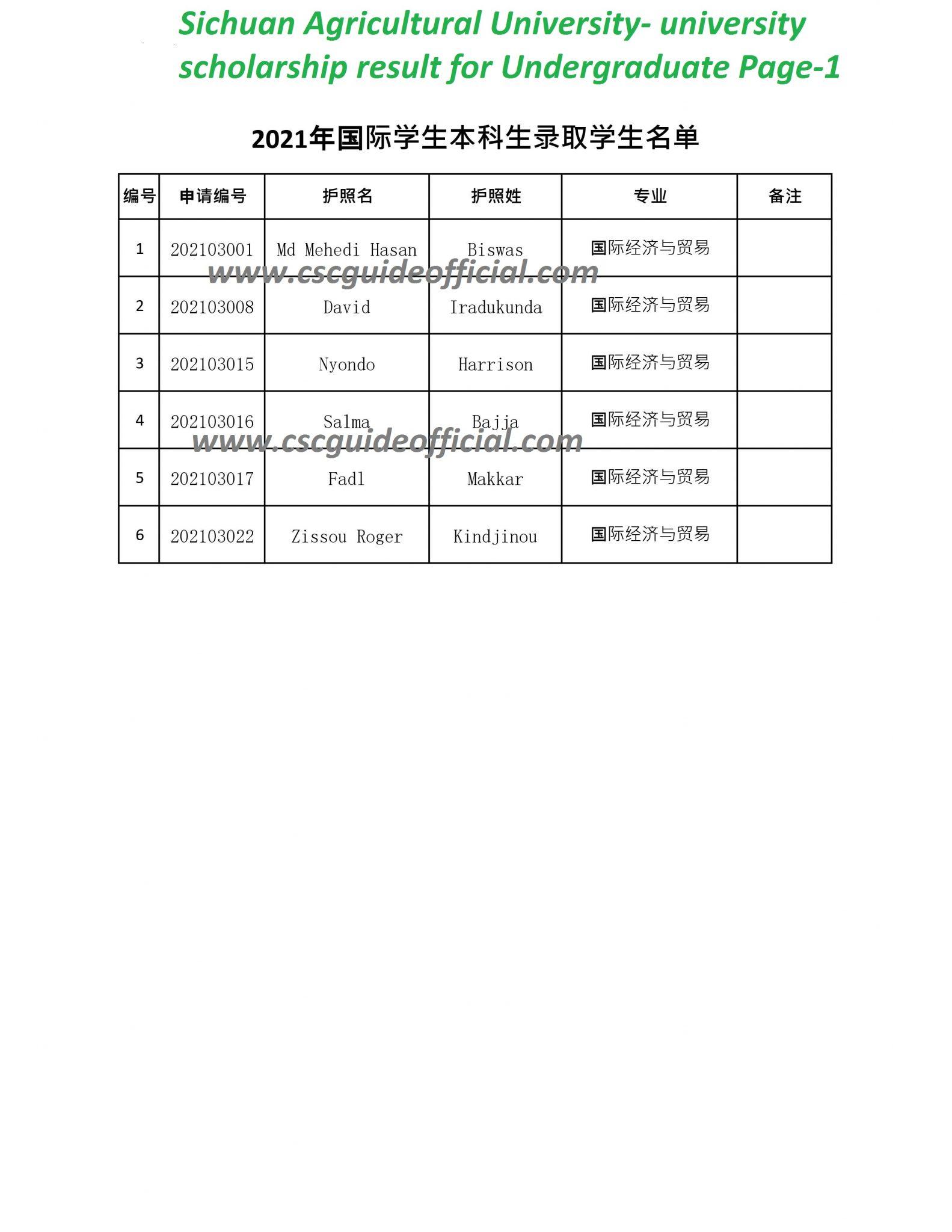 sichuian agricultural university university scholarship result for undergraduates