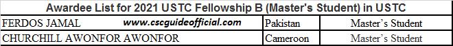 USTC award list of fellowship level b